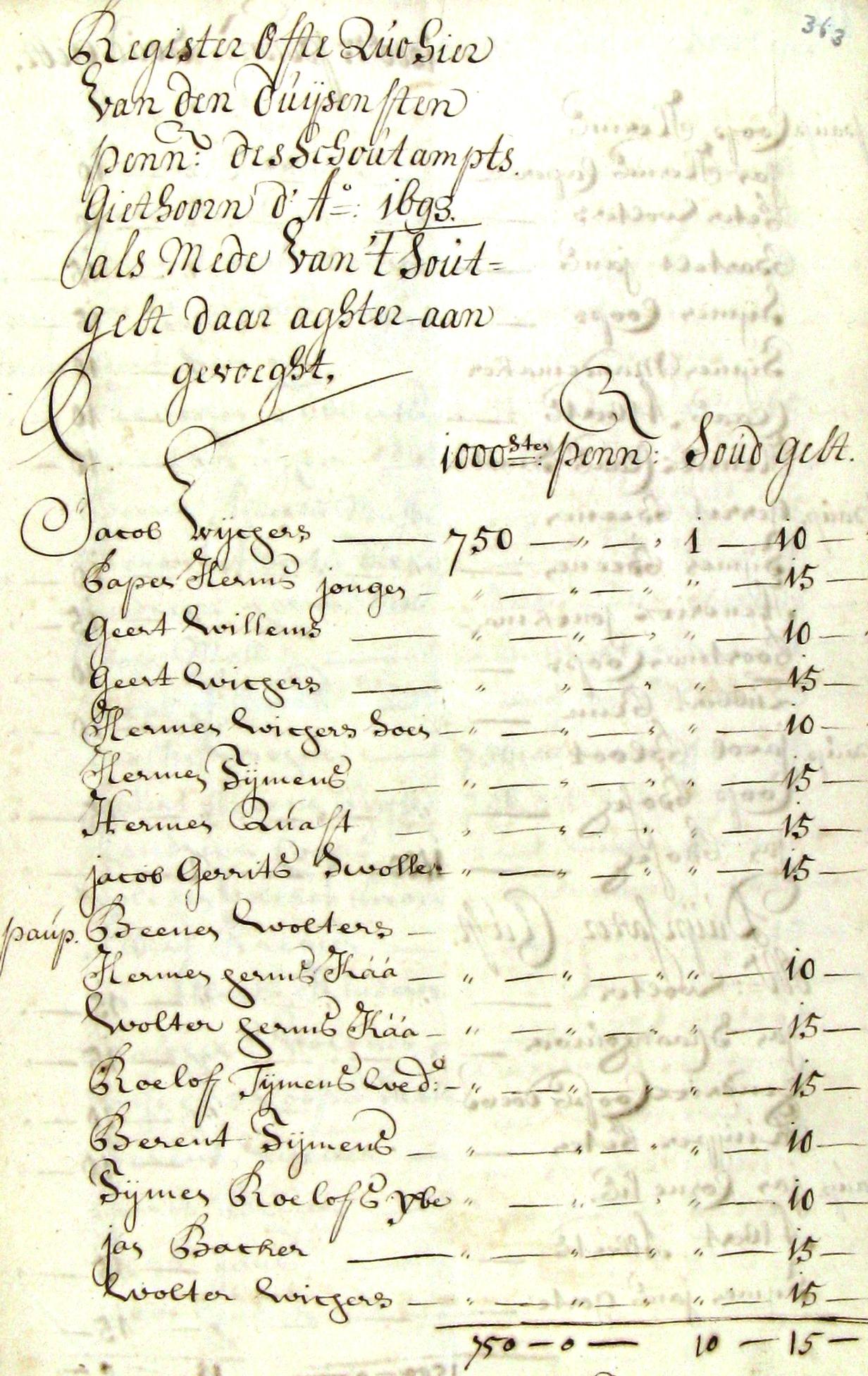 Bladzijde uit kohier van de 1.000ste penning en het zoutgeld van Giethoorn